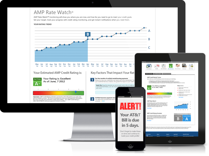 AMP Rate Watch graphic