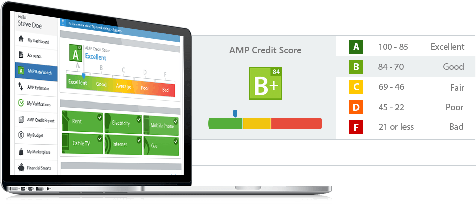 View Your Estimated AMP Credit Score